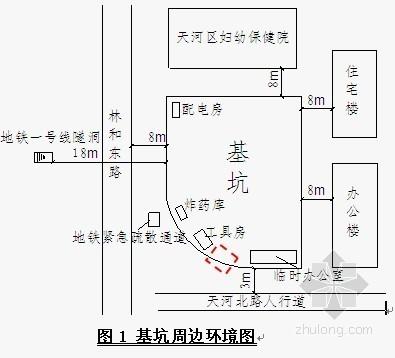 [广东]基坑工程电梯井承台爆破施工方案