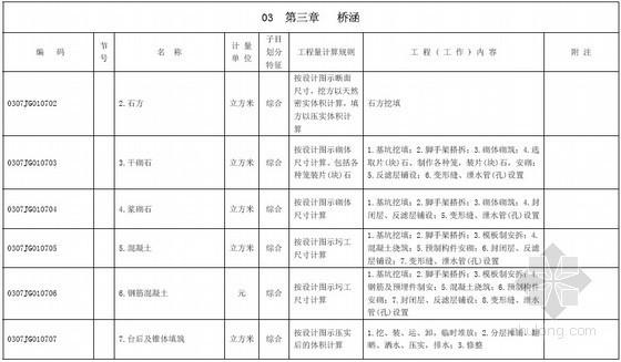 铁路工程量清单计价指南(土建工程部分)