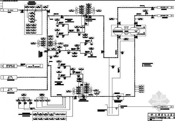 东莞某电厂烟气脱硫工艺流程图1
