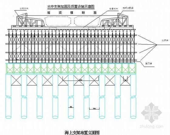 [山东]海湾大桥实施性施工组织设计