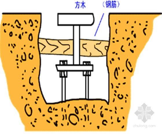 [湖南]小(二)型水库除险加固工程施工组织设计203页