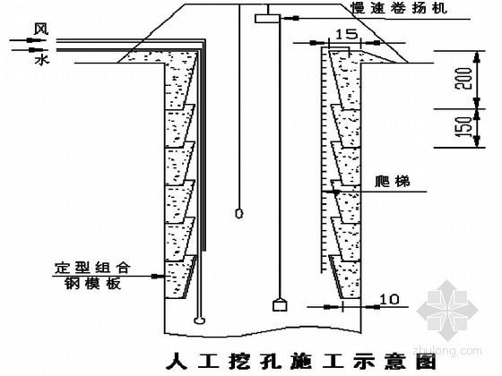 [贵州]公路桥梁滑坡地段锚杆喷锚支护施工方案(锚索)