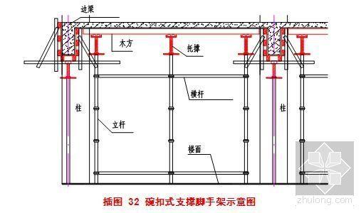 郑州市某大学实验楼工程施工组织设计(框剪、桩基)