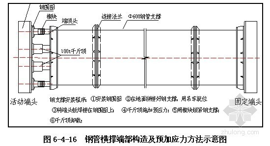 [广东]地铁车站深基坑开挖支护施工方案