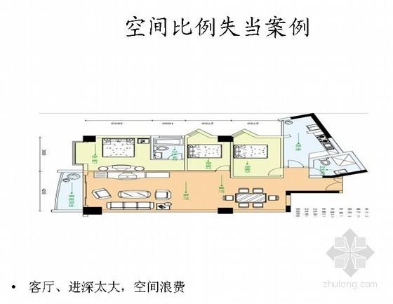某地产顾问住宅户型平面分析