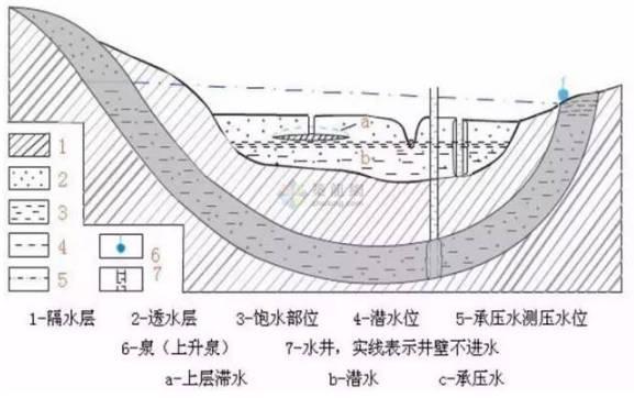 工程勘察中常用岩土工程参数及选用_23