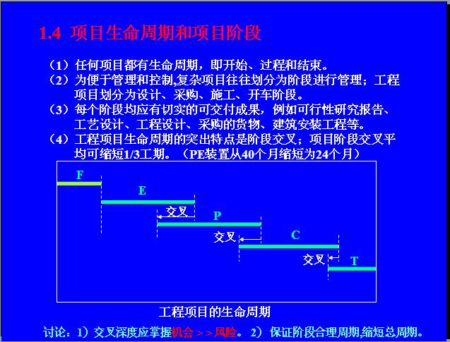 EPC工程总承包项目管理实务讲义(323页,图文并茂)_3