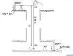 地铁车站施工测量及监测作业指导(49页)