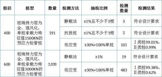 实例解析高层住宅工程如何实现鲁班奖质量创优_14