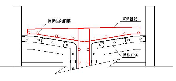 装配式预应力砼简支T梁预制专项施工方案_5