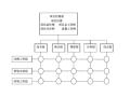 东方发电公司集中供热项目施工组织设计109页