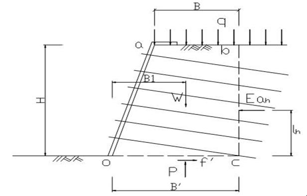 知名地产深基坑土钉墙支护施工方案-抗滑动及抗倾覆稳定性验算