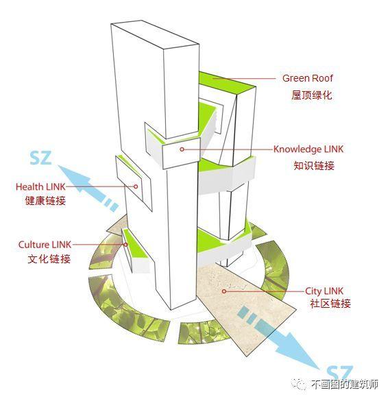 改革开放40年,盘点深圳历史上最重要的10栋超高层_64