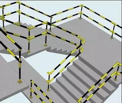 中建施工现场洞口、临边防护做法及图示!_11