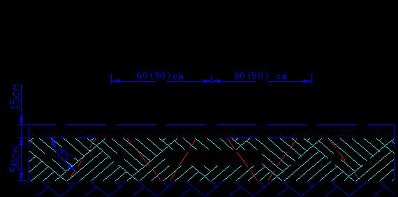 立杆底座和地基承载力计算