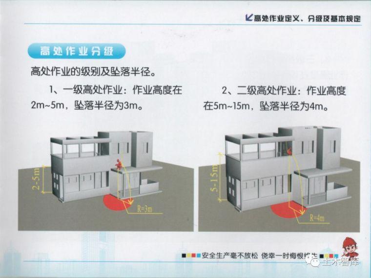 大用系列,建筑施工现场安全知识画册之高处作业_2