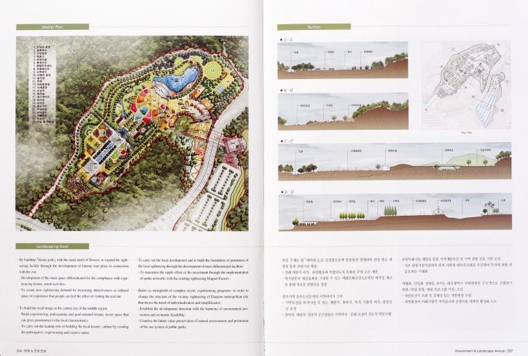 高端大气上档次园林环境图纸-127.JPG