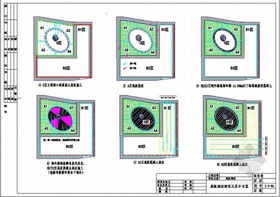 [广东]超高层电视塔底板浇筑施工流程图(CAD格式)