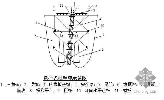 某热电站循环水冷却塔施工方案(双曲线 高54m)