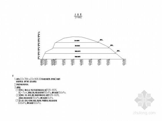 公路工程深挖路堑边坡防护设计图(cad30张)