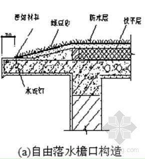浅谈屋面卷材防水施工