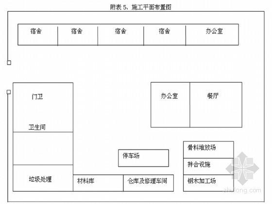 [内蒙古]现代农牧业基地节水灌溉工程施工组织设计