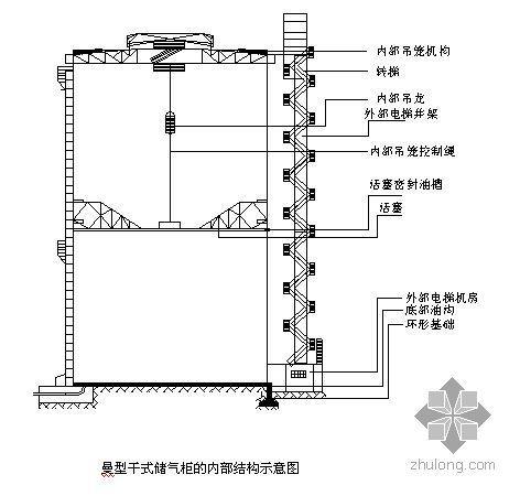 山西某钢厂5万m3干式稀油密封高炉煤气柜制作安装工程施工方案