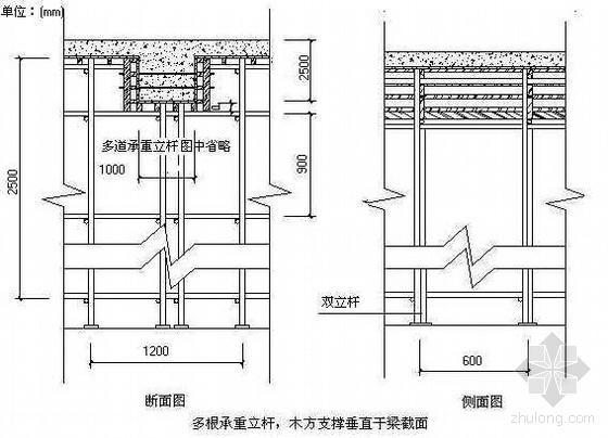 武汉市某商住楼高支模专家论证施工方案(附计算)
