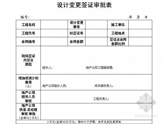 某房地产公司业务审批表汇编(表格193页)