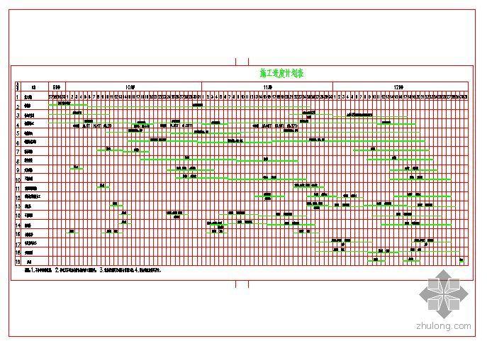 福建某大学体育馆钢结构屋盖施工方案(进度计划 平面布置图)