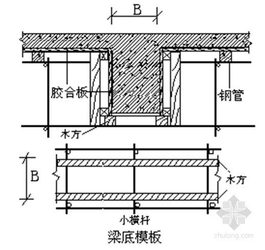 [浙江]住宅工程高大模板支架施工方案(西湖杯、计算书)