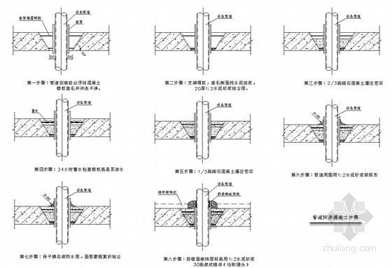 [广东]商住楼工程防渗漏专项施工方案(抹面堵漏法、注浆堵漏法)