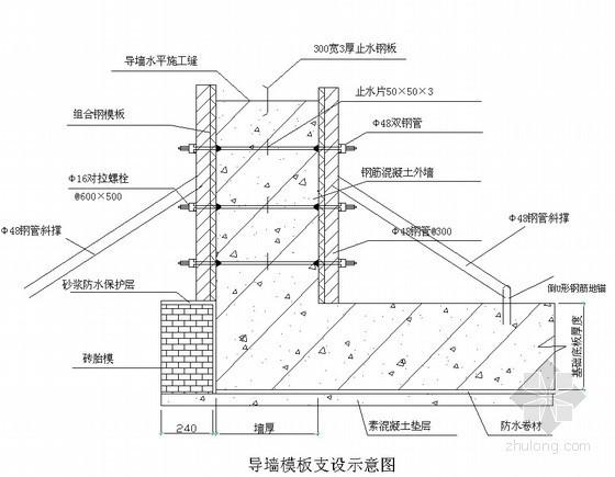 [北京]商业综合楼模板施工方案(中建 木胶板模板)