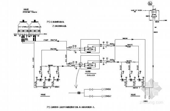某酒店机房空调水系统图