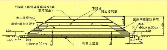[海南]高液限土路基修筑方案59页(科研项目)-填方高度大于5米的高液限土路堤填筑方案