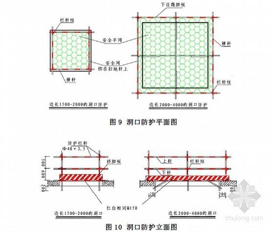 [甘肃]经济适用房工程省级文明工地策划汇报(49页)