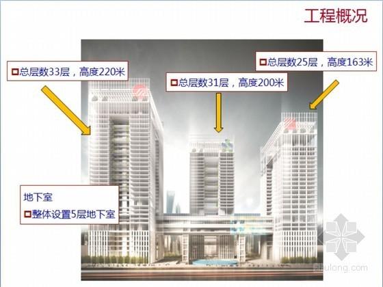 [上海]超深基坑支护设计方案(PPT)