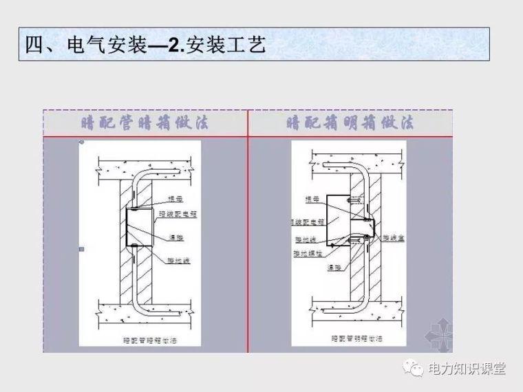 收藏!最详细的电气工程基础教程知识_126