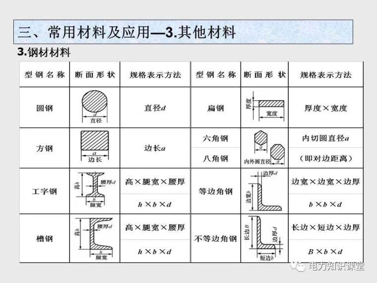 收藏!最详细的电气工程基础教程知识_37