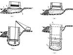 地下结构工程之八沉井基础(PPT,60页)