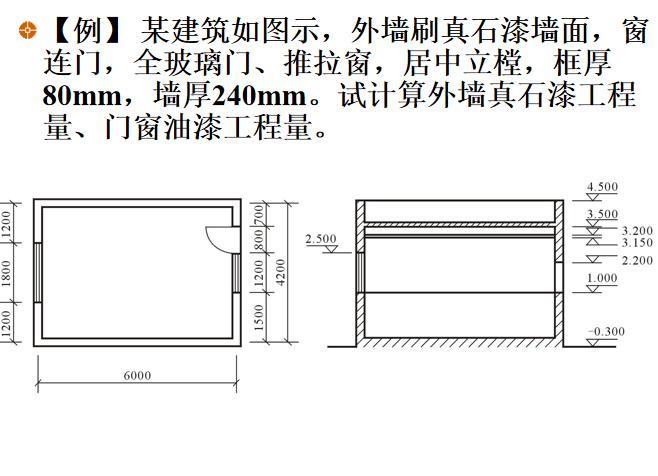 装饰装修工程工程量清单编制讲义129页全_6