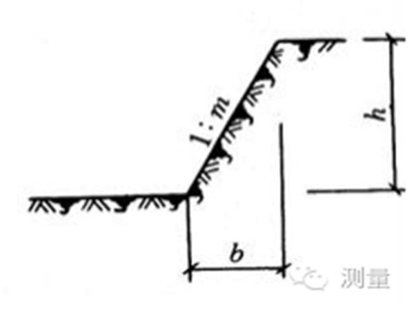 开挖基坑放坡的系数问题