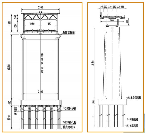 [江苏]长江大桥主要技术参数的确定汇报材料(69页)_4
