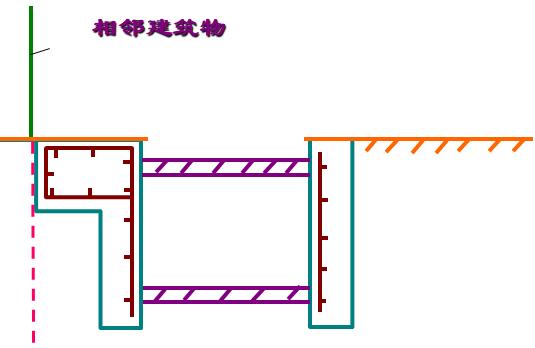 地铁地下连续墙施工精细讲解,即学即用!_25
