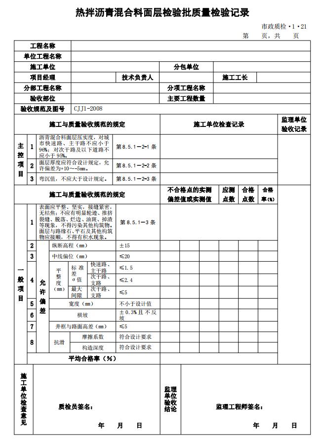 市政道路工程检验批质量检验记录表格全套-热拌沥青混合料面层检验批质量检验