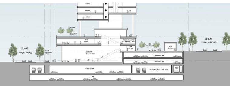[重庆]KPF解放碑金融商务街区城市规划设计方案文本-部分剖面图