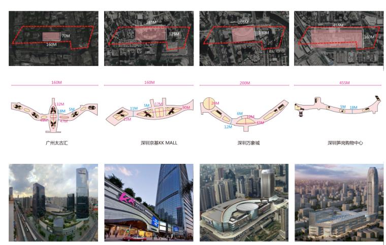 [上海]某知名商业建筑项目方案汇报(知名设计院)_6