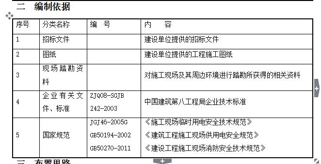 [中建]重庆江北国际机场航站楼临电方案(附计算书,共17页)