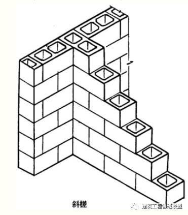 实例解析砌体工程的施工工艺流程及做法,没干过的也看会了!_29