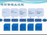 建筑工程项目管理流程PPT